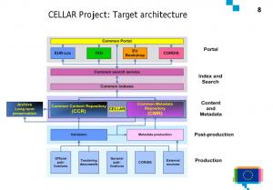 cellar-architecture